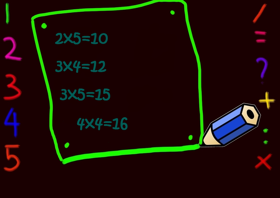 how to learn multiplication for kids