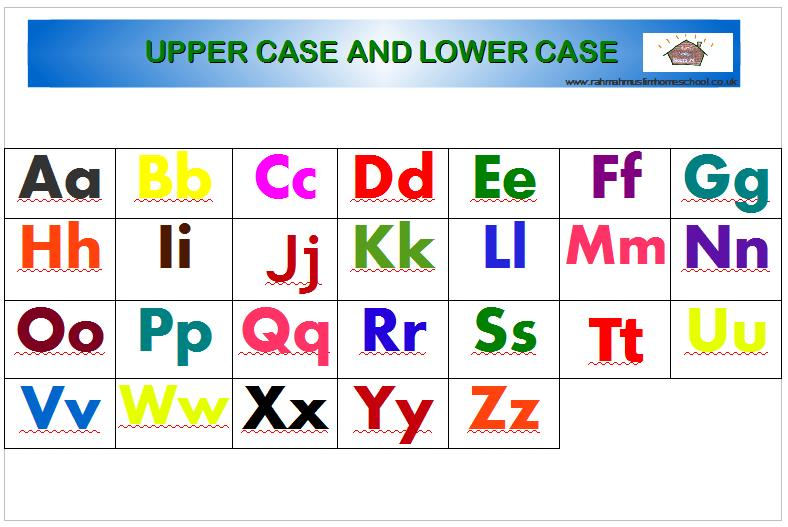 image about Free Printable Uppercase and Lowercase Letters Worksheets called Alphabet Letter Flashcards and Posters (Higher Scenario and Decreased