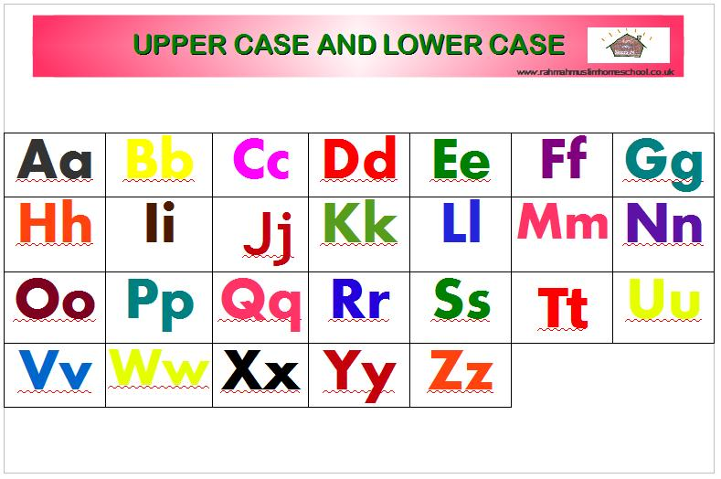 Alphabet Letter Flashcards And Posters Upper Case And Lower Case