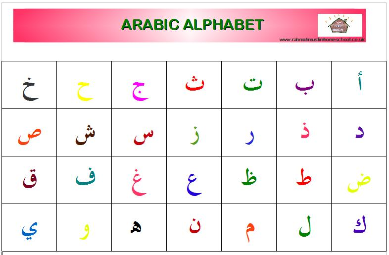 arabic alphabet posters the resources of islamic homeschool in the uk. Black Bedroom Furniture Sets. Home Design Ideas