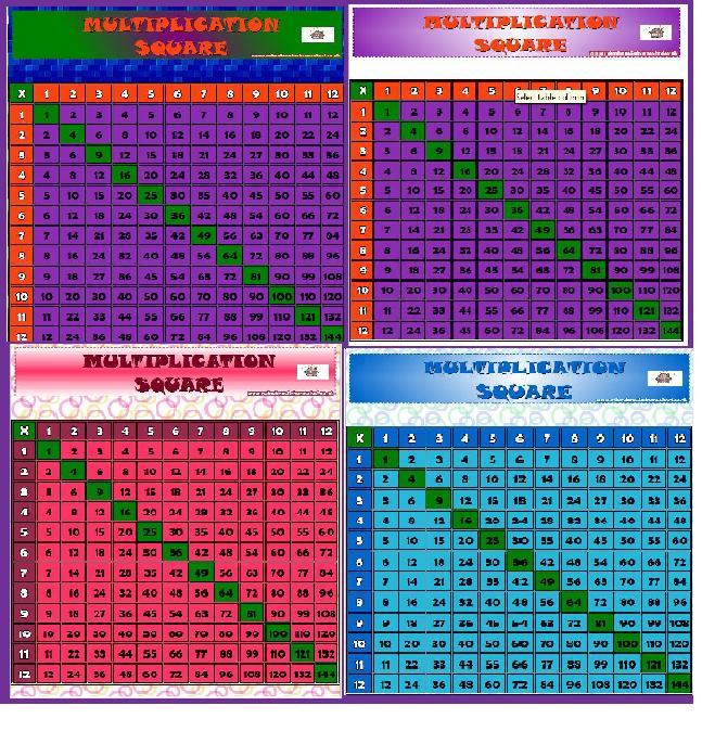 Common Worksheets » Maths Is Fun Tables - Preschool and ...