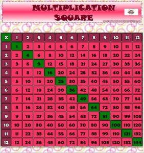 Maths Is Fun The 12 Times Tables Posters And The