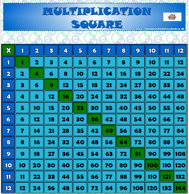 Maths is fun the 12 times tables posters and the for 12 times table square