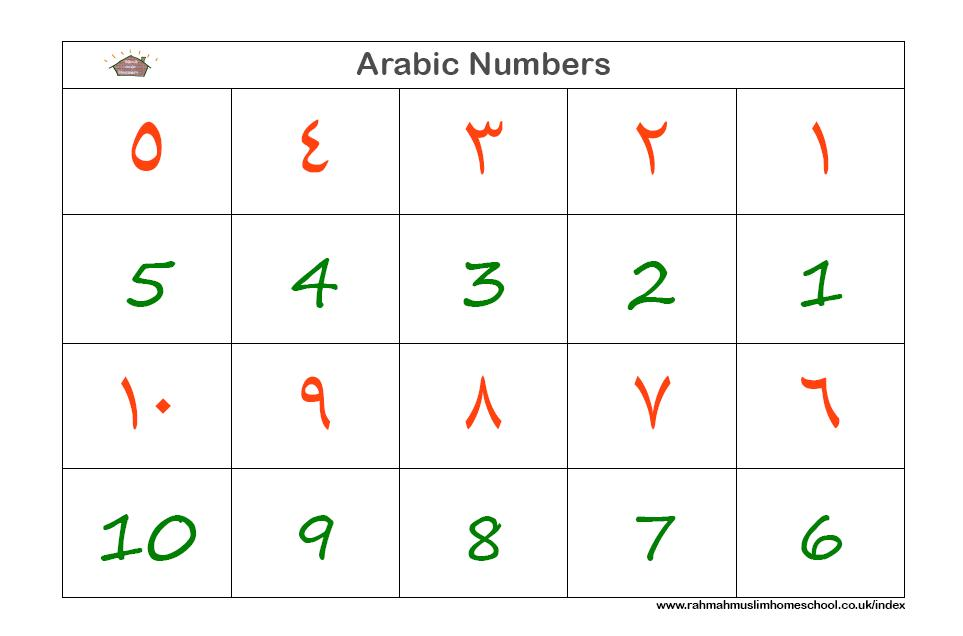 FREE ebook; My Arabic Numbers Workbook Pt 1 Arabic Numbers ...