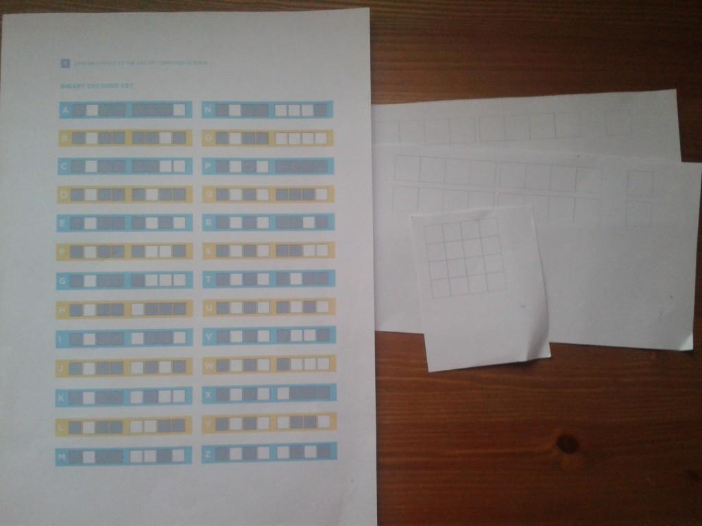 coding st1a