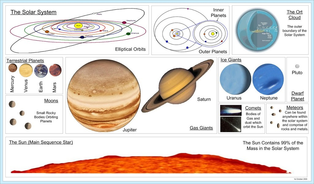 solar-system-27751283455317iG6L.jpg